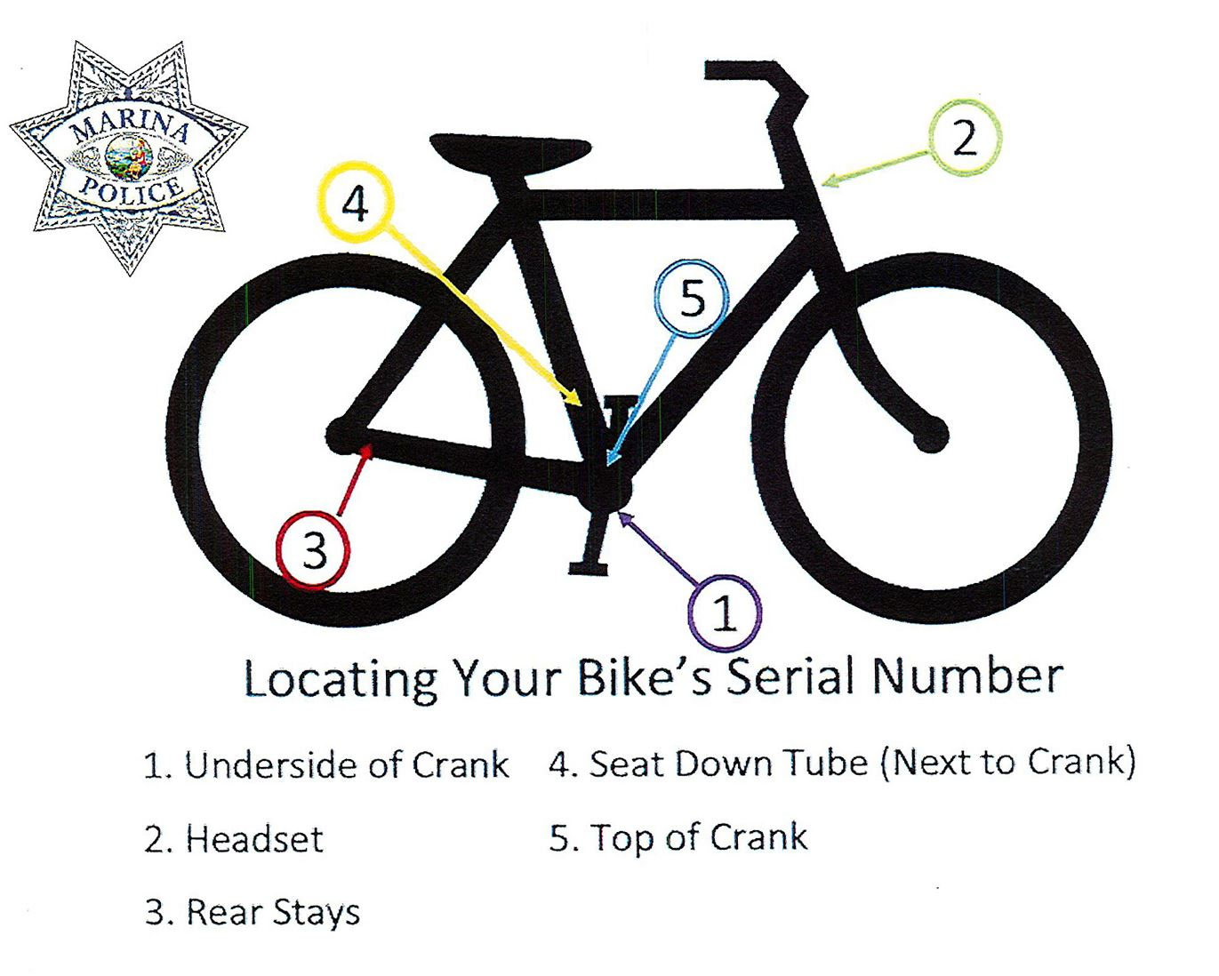 Bicycle Registration | Marina, CA - Official Website